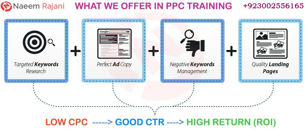 PPC-Training
