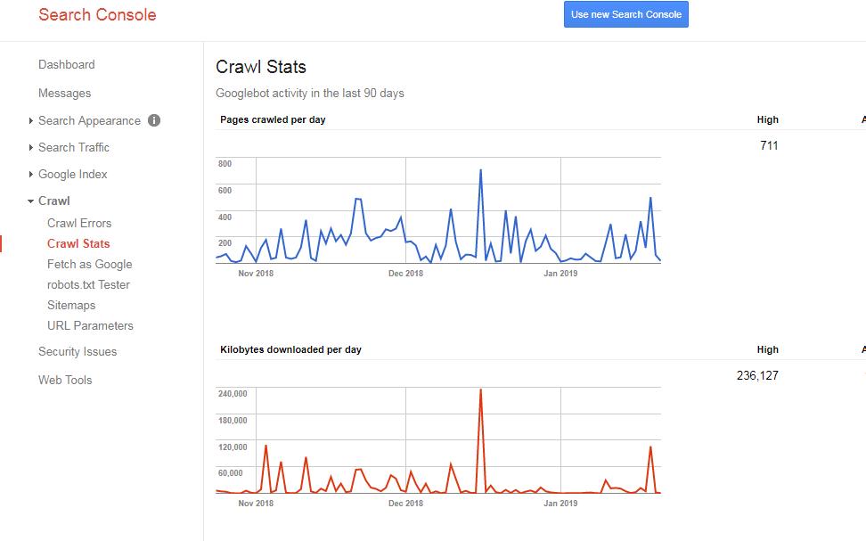 Crawl-Stats